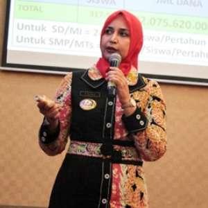 Membangun Indonesia Dimulai Dari Sumber Daya Manusia