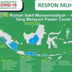 Jihad Kemanusiaan, Muhammadiyah Tambah Jumlah RS Penerima Pasien Covid-19