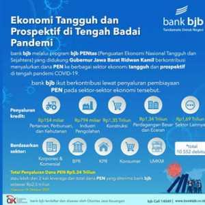 Suntikan Dana PEN bank bjb Bangkitkan Gairah UMKM Jabar