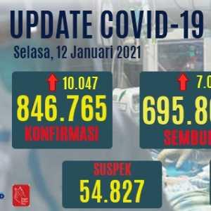 Kasus Meninggal Capai Rekor Tertinggi Hari Ini, Yang Positif Bertambah 10.047 Orang