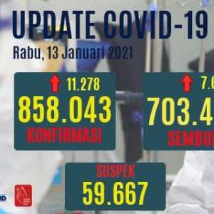 Rekor Baru, Kasus Positif Tembus 11.278 Orang Dan Meninggal 306 Orang