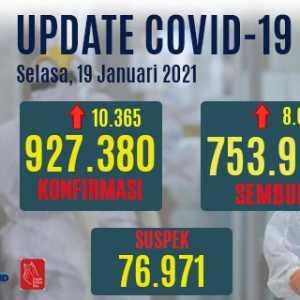 Tambahan Kasus Positif Covid-19 Bertambah 10.365 Orang, Kematian Tembus 308 Orang