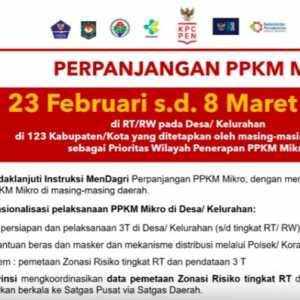 Dinilai Ampuh Tangani Covid-19, Pemerintah Perpanjang Masa PPKM Mikro Hingga 8 Maret